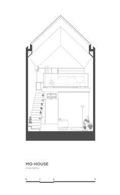 Image 5 of 24 from gallery of MO House / DFORM. Photograph by Mande Austriono Kanigoro Minimal House Design, Small House Design, Casa Atrium, Casa Loft, Modern Barn House, Casas Containers, Narrow House, Tiny House Cabin, Container House Design