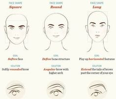 Tips Membuat Alis Mata Sesuai Bentuk Wajah
