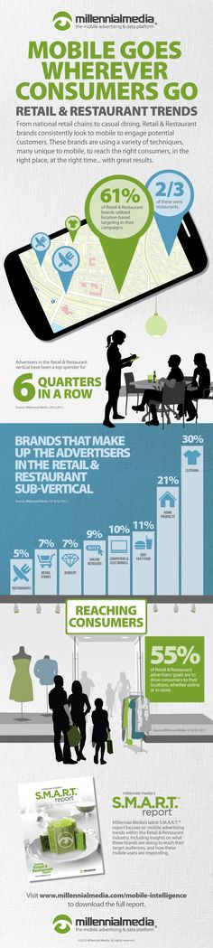 How are restaurants and retail stores using mobile as part of their marketing strategy?