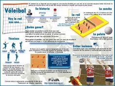 Infografia de voleibol - La EDUCACIÓN FISICA en OSCUS: 1º y 2º ESO Educación Física