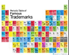 Big health enterprise service periodic table with elements periodic table of famous trademarks infographic urtaz Gallery