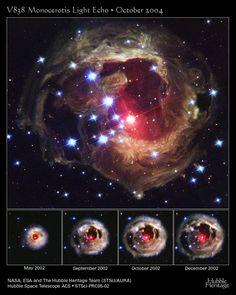 Colère d'étoile Le spectacle de V838 Monocerotis est probablement la conséquence de la collision de deux étoiles