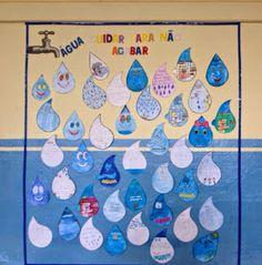 Profª: Ivani Ferreira: Projeto Água- Dia Mundial da água 3rd Grade Social Studies, Water Day, Montessori Activities, Preschool, Kids Rugs, Education, Frame, Professor, Amanda