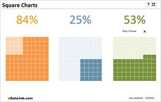 Square Charts