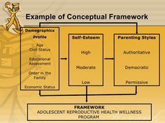 Quality Grounded Theory Study Matrix Research & Evaluation Pinterest