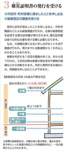 「震災がつなぐ全国ネットワーク」の許可を得て、転載します。