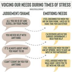 Relationship Challenge, Relationship Advice, Relationship Repair, Relationship Therapy, Gottman Institute, Nonviolent Communication, Growth Mindset Quotes, Conflict Resolution, Coping Skills