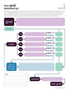 Printable Goal Setting Worksheet | Free Printable Goal Setting Form Template