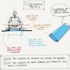 ujjayii 600×450 pixel  yoga iyengar professeur de