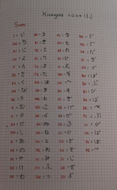These are my notes. I'm Italian. I don't know if I wrote them precise in Japanese calligraphy.
