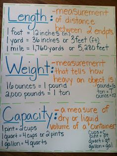 Length, Weight, Capacity