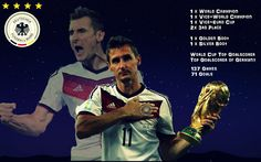 record of Miro Klose !