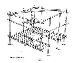 http://www.pioneeringmadeeasy.co.uk - Camp kitchen plans
