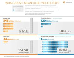 Neglected-Tropical-Diseases-infographic
