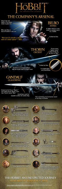 The Company's Arsenal. Thorin and Gandalf's swords also glow blue when orcs and goblins are near in the book.