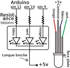contrôle LED RGB
