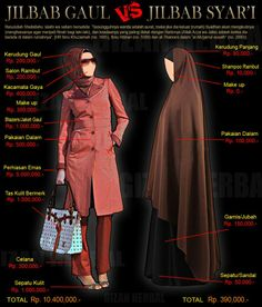 NO SARA : Ketika Penggunaan Hijab Salah Kaprah (Kritikan Seorang saudara Kristiani) | Kaskus - The Largest Indonesian Community