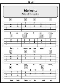 As in ALL songs, if you're a beginner looking at a Double-Stop TAB sheet, you can play only the TOP LINE, which is the Melody. Easy Guitar Tabs, Learn Guitar Chords, Guitar Chords Beginner, Guitar Chords For Songs, Guitar Chord Chart, Ukulele Tabs, Music Guitar, Guitar Lessons, Acoustic Guitar