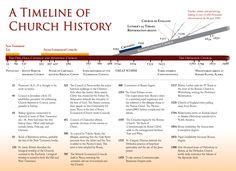 History of the orthodox church pdf merge