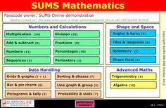 Sitio para aprender matemáticas
