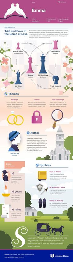 This @CourseHero infographic on Emma is both visually stunning and informative!