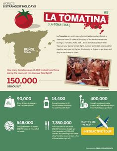 La tomatina en España