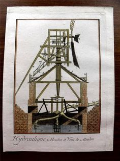 1776 Diderot - handcolored engraving HYDRAULICS WINDMILL Water Machinery | eBay