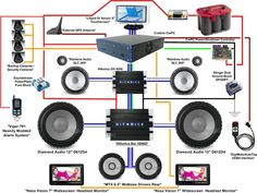 wiring diagram car stereo system 2004 honda accord engine amplifier diagrams excursions pinterest audio cars speaker hereis another radical jpeg
