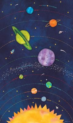 Solar System PRINT Solar System PRINT<br> Fun way to learn out solar system—great print for any child's room. Planets Wallpaper, Wallpaper Space, Retro Wallpaper, Galaxy Wallpaper, Iphone Wallpaper, Solar System Painting, Solar System Art, Solar System Projects, Solar System Wallpaper