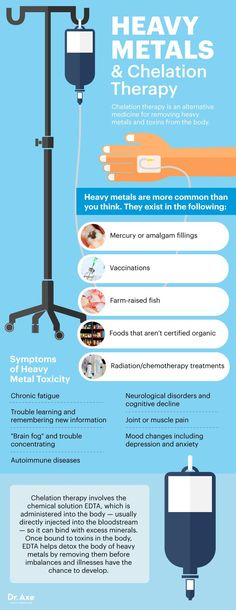 60 Best Chelation therapy images in 2019 | Heavy metal detox