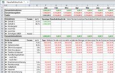 Haushaltsbuch vorlage zum download und ausdrucken auf www for Klassisches haushaltsbuch