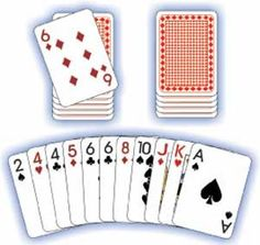 to Play Canasta Your team does not have enough points to table your initial melds, so you must take from the stock.Your team does not have enough points to table your initial melds, so you must take from the stock. Family Card Games, Fun Card Games, Playing Card Games, Family Activities, Health Activities, Therapy Activities, Learning Activities, Canasta Card Game, Board Games
