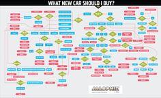 Used Car Salesman Humor Haha