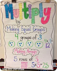 multiplication anchor charts | Multiplication anchor chart | Math