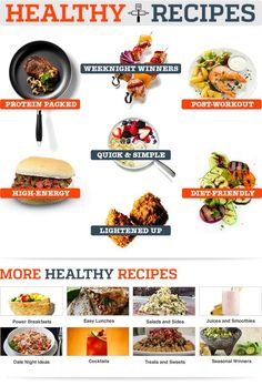 Healthy recipes from Men's Fitness magazine. Man-friendly meals that are good for you, too? I'm sold!