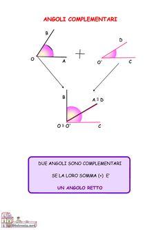 Angoli 1ª Media | AiutoDislessia.net Study, Chart, Map, Teaching, Education, Ideas, Location Map, Learning, Cards