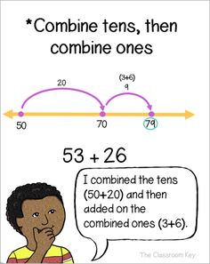 Strategies for teaching addition and subtraction using open number lines, a Common Core grade math skill Teaching Addition, Math Addition, Addition And Subtraction, Open Number Line, Number Lines, 7th Grade Math, 2nd Grade Classroom, Second Grade, Grade 2