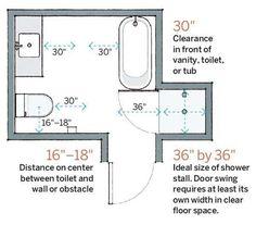 Before you plan your next bath remodel, consider these key measurements. | Illustration: Arthur Mount | thisoldhouse.com