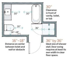 Before you plan your next bath remodel, consider there key measurements. | Illustration: Arthur Mount | thisoldhouse.com