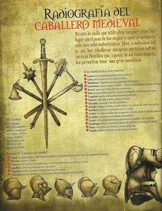 Principales características del Caballero Medieval