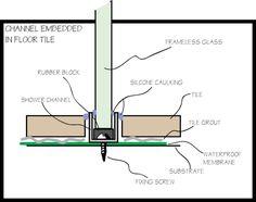 Image result for SHOWER GLASS FLOOR CHANNEL Glass Floor, Tile Floor, Tile Grout, Wood Patio, Glass Shower, Channel, Flooring, Image, Tile Flooring