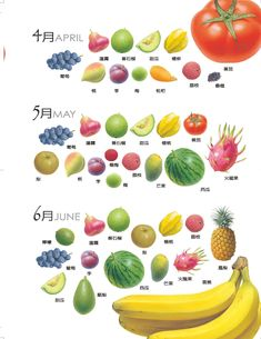 41 Best TAIWAN Fruit images in 2015 | Fruits, vegetables