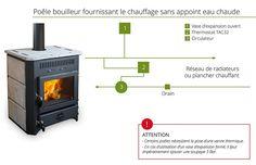 #Poêles & #cuisinières à #bois avec #bouilleur