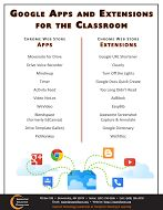 Transforming Classroom Pratices in a 1:1 Chromebook Environment Google apps and extensions for teachers
