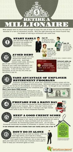 Budgeting Finances, Budgeting Tips, Financial Tips, Financial Planning, Retirement Planning, Early Retirement, Retirement Savings Plan, Retirement Advice, Saving For Retirement