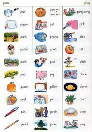 Image result for phonics worksheets