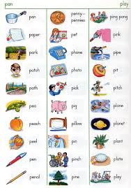 Image result for phonics worksheets