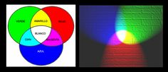 Related image Tech Logos, Chart, School, Image, Primary Colors, Color Mix, Blue Nails, Theater, Schools