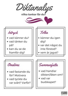 Diktanalys – Poster by Annika Sjödahl Teaching Genre, Teaching Materials, Primary School, School Supplies, Art For Kids, Language, Teacher, Writing, Motivation