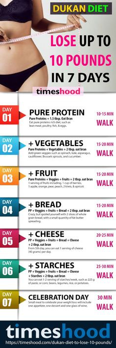 Diet Plans To Lose Weight For Women